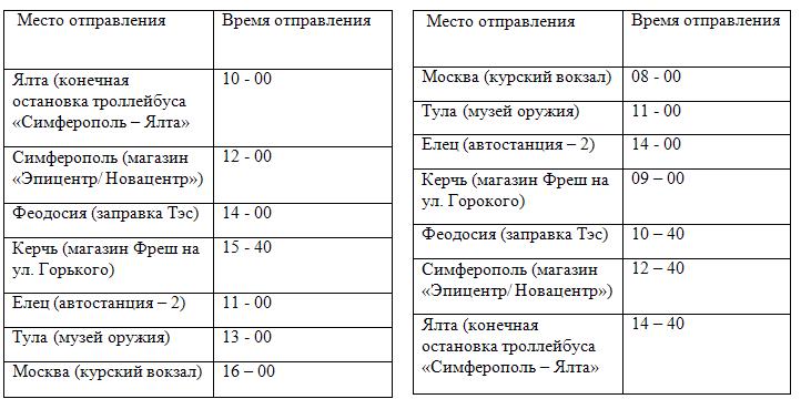 Маршрут: Ялта– Москва Маршрут: